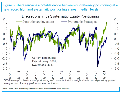 Discretionary-vs.-Systematic-Equity-Positioning