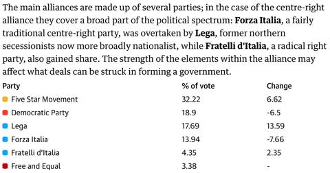 result figures