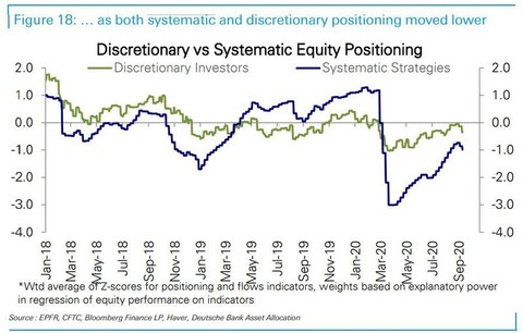 systematic and discretionaryt