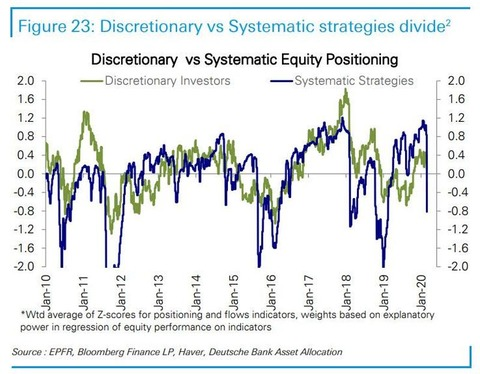 discretionary vs systemtic