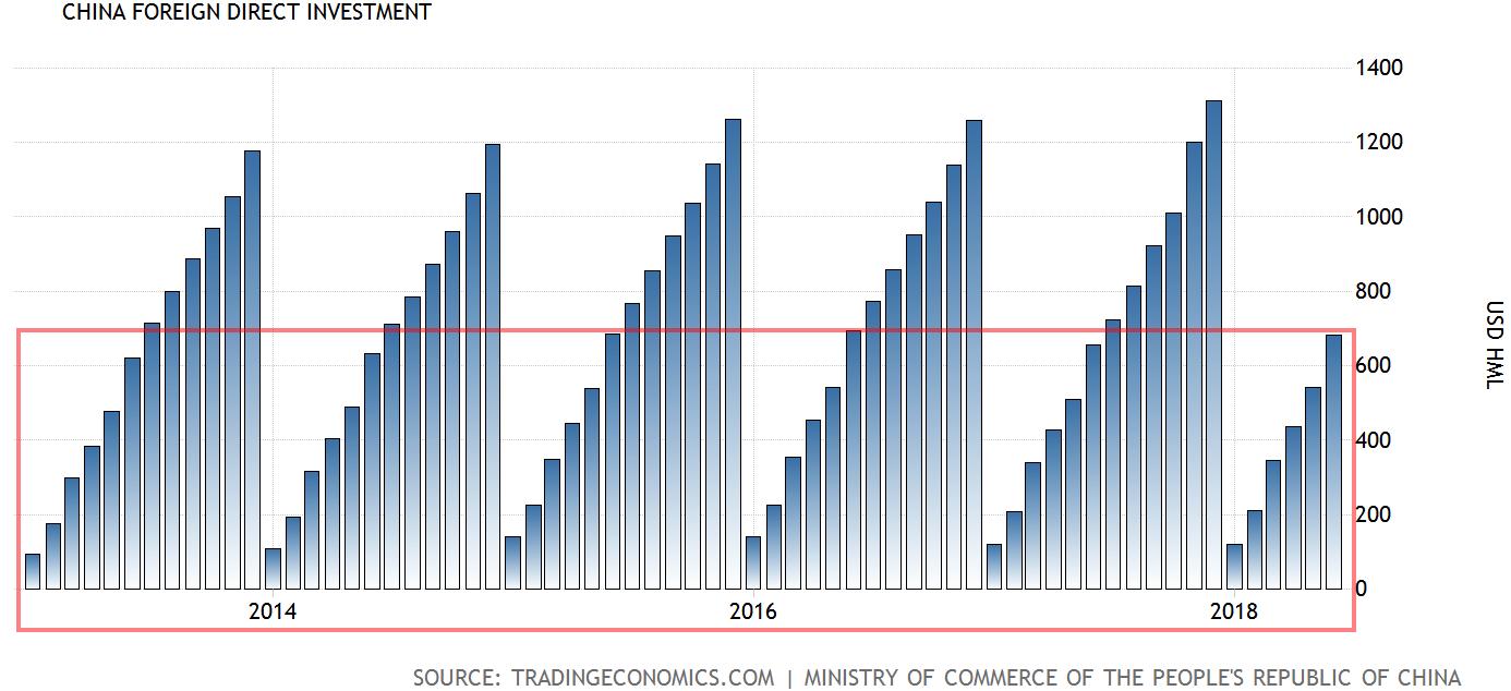 中国外貨準備の中身が入れ変わりつつある可能性 : 炭鉱の ...