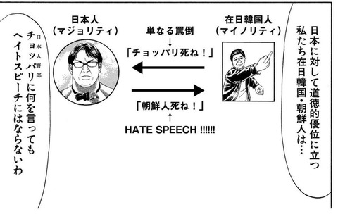 ヘイトスピーチ