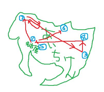 グラフィックス33
