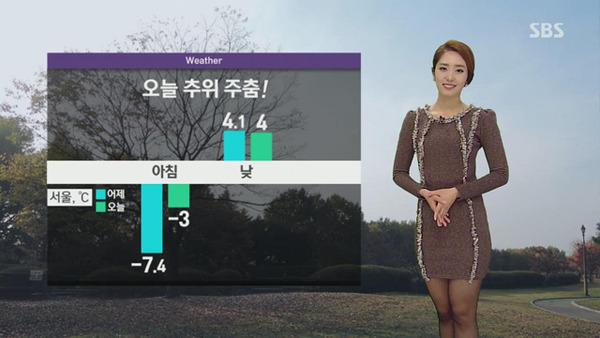 韓国のミニスカ女子アナウンサー (3)
