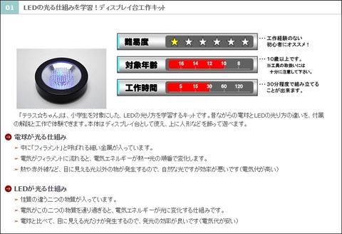 ロボット工作キット テラス☆ちゃん 2