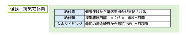 スクリーンショット 2019-10-31 16.00.58