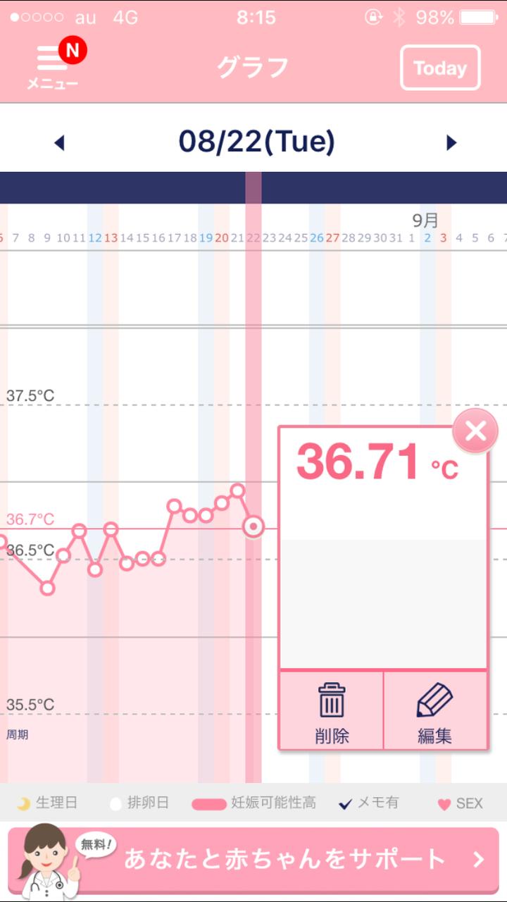 妊娠した時 ブログ 高温期6日目