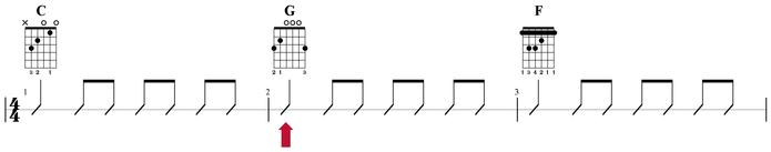 コードチェンジ譜例④
