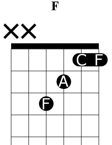 省略型Fコード