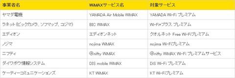 SnapCrab_NoName_2014-7-26_13-35-7_No-00