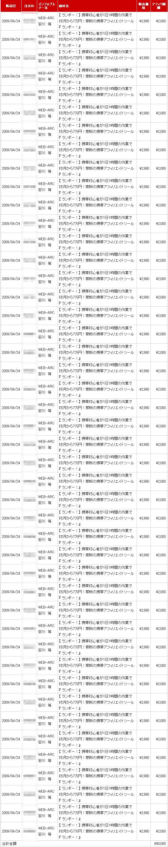 日給9万円達成