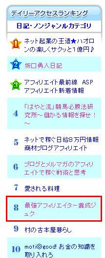 まぐまぐ!デイリーアクセスランキング8位達成!!!