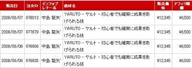 YARUTO最近の売り上げ