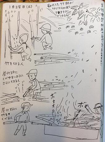 シミキョウ竹炭01