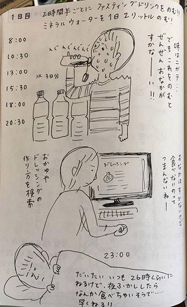 シミキョウダイエット04