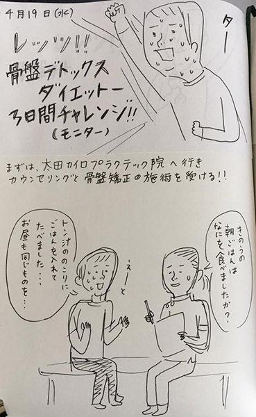 シミキョウダイエット01