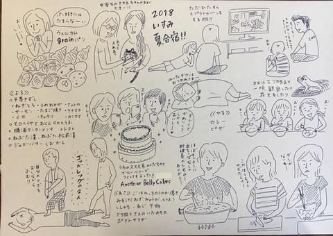 シミキョウ合宿01