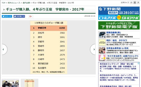餃子購入額 (2)