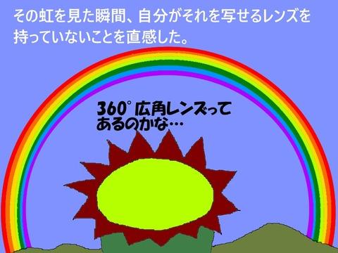 まん丸の虹