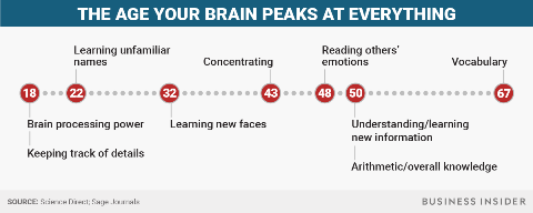 bi-graphicsbrain peaks at evertyhing 2