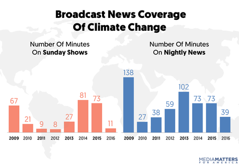 climate-chart_1_44