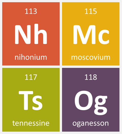 new-elements-2016