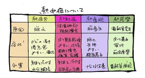 img111blog