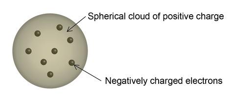 Chem101AtomStructureSphereLg