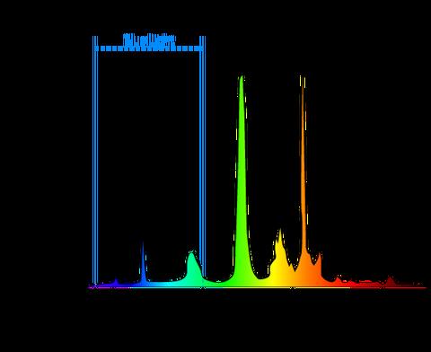 spectrum-fluorescent