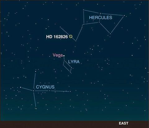 HD 162826 Chart