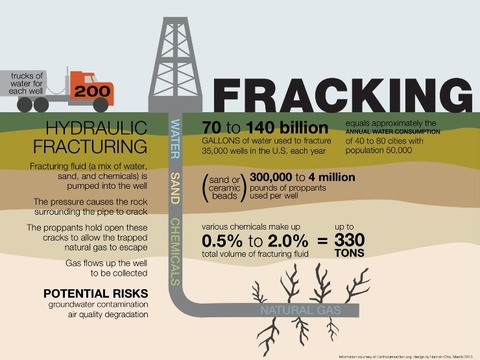 cropped-fracking-infographic