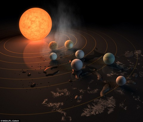 3D7E420200000578-4245424-The_Trappist_1_star_an