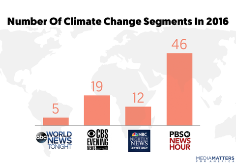 climate-chart_7