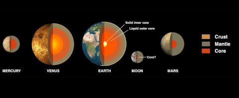 planet-11059_1280