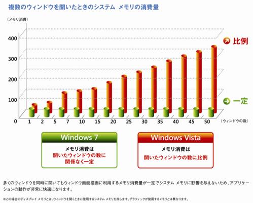 win7_memory