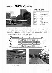 西神・山手線-駅の紹介サンプル