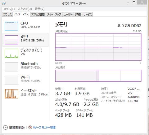 VGN-NW51FBメモリー換装後のタスクマネージャー_2020-4-18_15-53-26