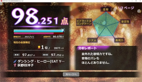 210501ダンシング・ヒーロー1位/3977人★