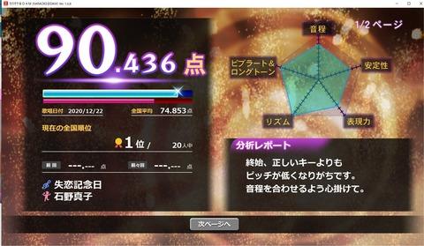 201222失恋記念日1位/20人★