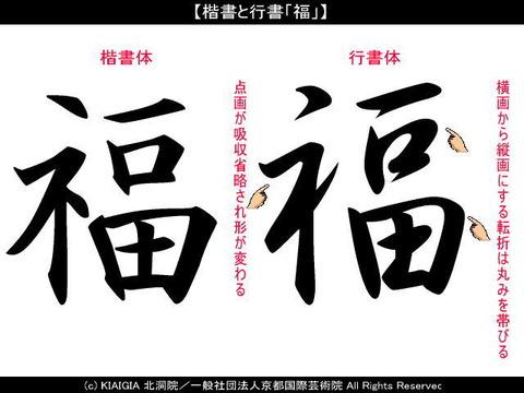 大人書道行書「福」と「和気」/吉祥院心龍@京都国際芸術院画像02