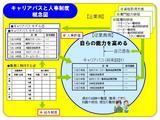 kaigo_syogukaizen