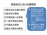 懲戒処分における諸原則