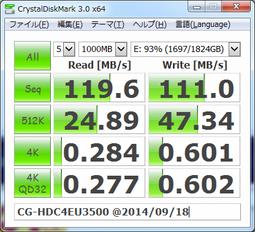 CG-HDC4EU3500