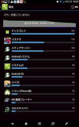 アプリ別バッテリー消費量