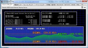 TCPMonWM3600R