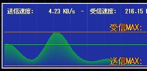 TCPMonSample