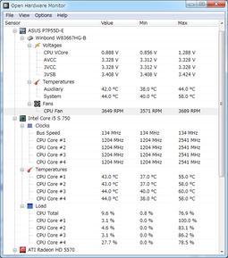 CPU温度After