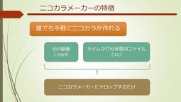 ニコカラメーカーの特徴