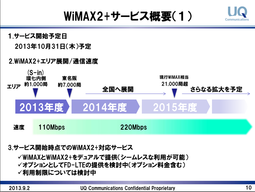 WiMAX2Plusサービス概要