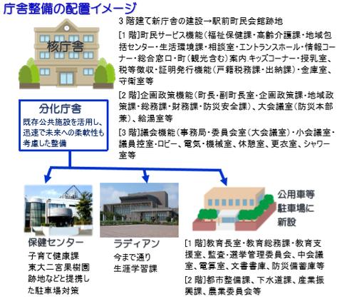 新庁舎整備イメージ